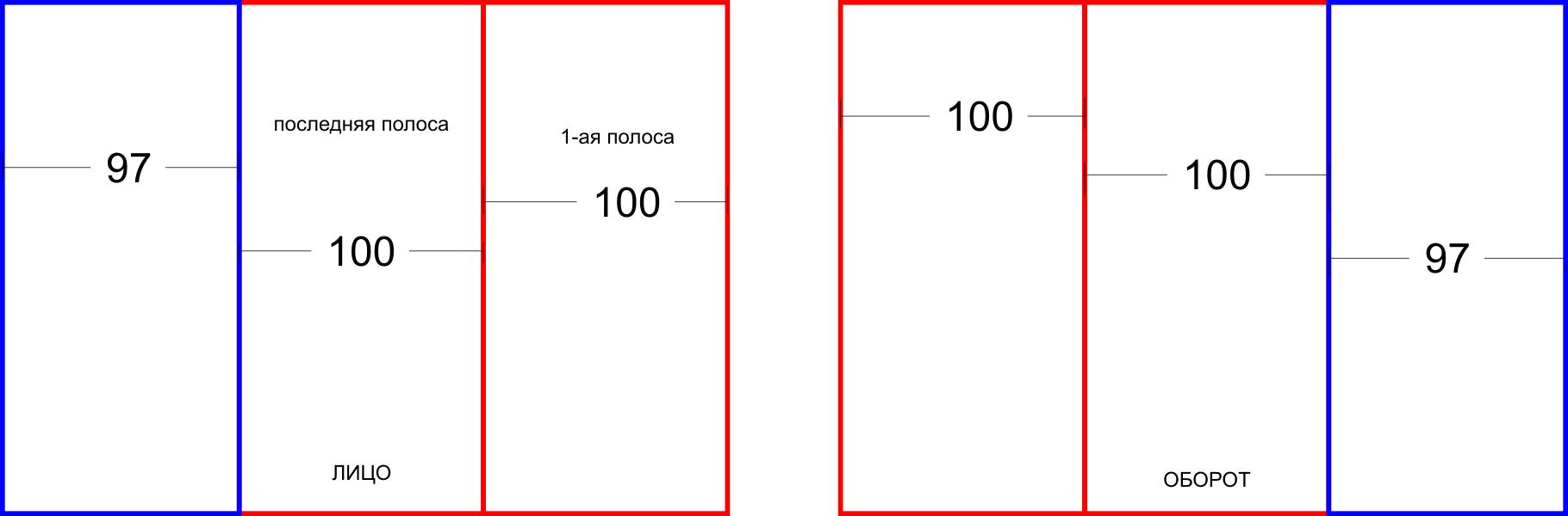 Как сделать формата а4